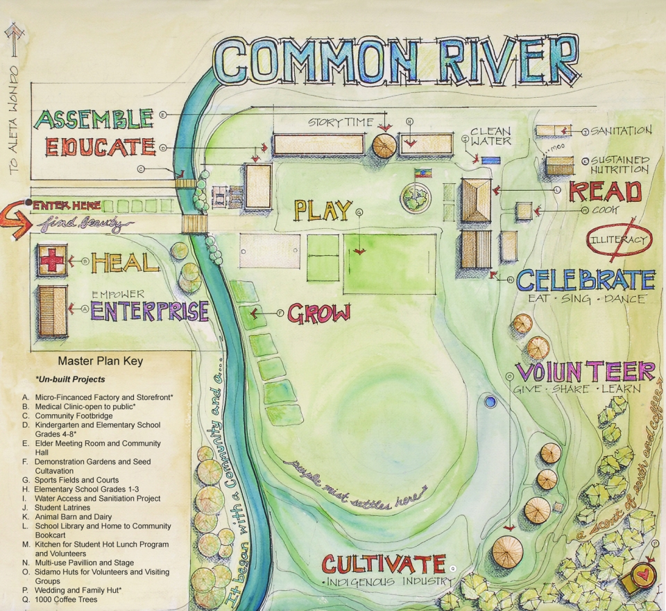 Village map sketch of Common River in Aleta Wondo, Ethiopia